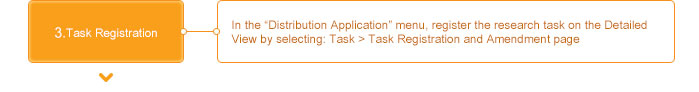 """3. Task Registration In the """"Distribution Application"""" menu, register the research task on the Detailed View by selecting: Task > Task Registration and Amendment page"""
