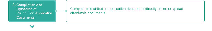 4. Compilation and Uploading of Distribution Application Documents Compile the distribution application documents directly online or upload attachable documents