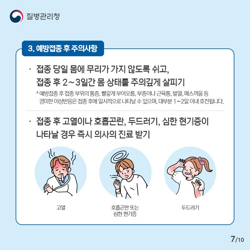 3. 예방접종 후 주의사항 - 접종 당일 몸에 무리가 가지 않도록 쉬고, 접종 후 2∼3일간 몸 상태를 주의깊게 살피기 * 예방접종 후 접종 부위의 통증, 빨갛게 부어오름, 부종이나 근육통, 발열, 메스꺼움 등 경미한 이상반응은 접종 후에 일시적으로 나타날 수 있으며, 대부분 1∼2일 이내 호전됩니다. - 접종 후 고열이나 호흡곤란, 두드러기, 심한 현기증이 나타날 경우 즉시 의사의 진료 받기 고열 호흡곤란 또는 심한 현기증 두드러기